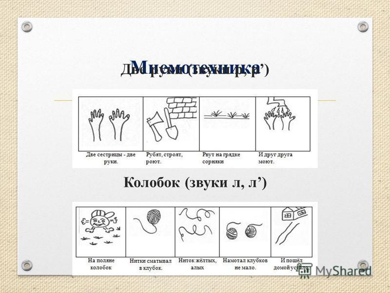 Мнемотехника Две руки (звуки р, р) Колобок (звуки л, л)