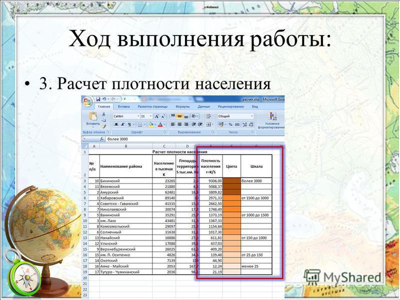 Ход выполнения работы: 3. Расчет плотности населения