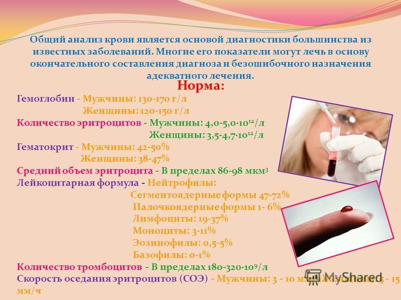 Норма: Гемоглобин - Мужчины: 130-170 г/л Женщины: 120-150 г/л Количество эритроцитов - Мужчины: 4,0-5,0·10 12 /л Женщины: 3,5-4,7·10 12 /л Гематокрит - Мужчины: 42-50% Женщины: 38-47% Средний объем эритроцита - В пределах 86-98 мкм 3 Лейкоцитарная фо