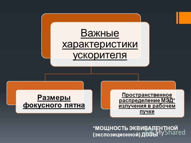 Важные характеристики ускорителя Размеры фокусного пятна Пространственное распределение МЭД* излучения в рабочем пучке *МОЩНОСТЬ ЭКВИВАЛЕНТНОЙ (экспозиционной) ДОЗЫ