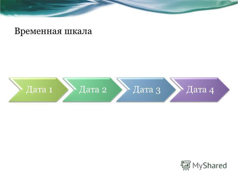Дата 1Дата 2Дата 3Дата 4 Временная шкала