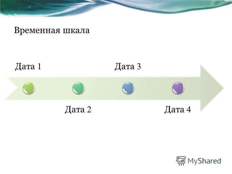 Дата 1 Дата 2 Дата 3 Дата 4 Временная шкала