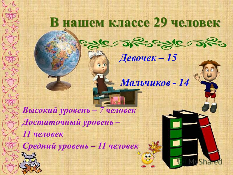 В нашем классе 29 человек Девочек – 15 Мальчиков - 14 Высокий уровень – 7 человек Достаточный уровень – 11 человек Средний уровень – 11 человек