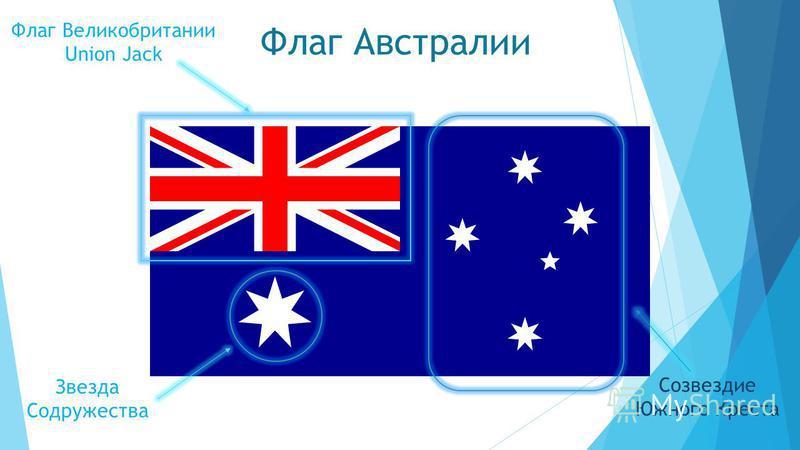 Флаг Австралии Флаг Великобритании Union Jack Звезда Содружества Созвездие Южного Креста