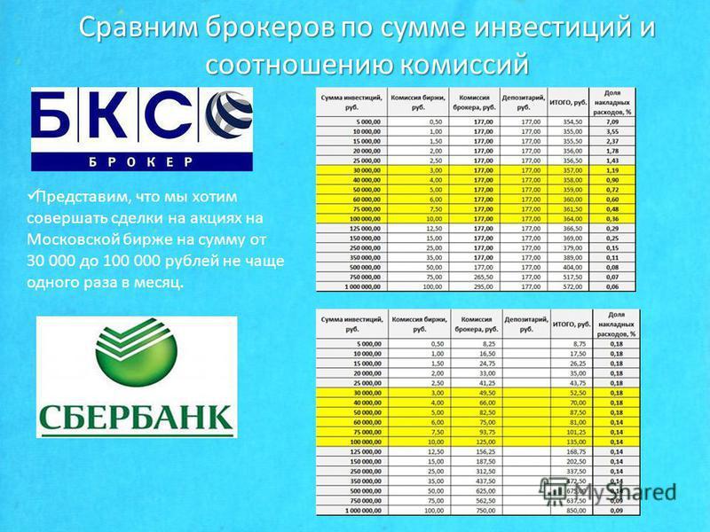 Сравним брокеров по сумме инвестиций и соотношению комиссий Представим, что мы хотим совершать сделки на акциях на Московской бирже на сумму от 30 000 до 100 000 рублей не чаще одного раза в месяц.