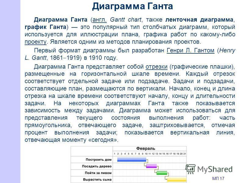 Диаграмма Ганта Диаграмма Ганта (англ. Gantt chart, также ленточная диаграмма, график Ганта) это популярный тип столбчатых диаграмм, который используется для иллюстрации плана, графика работ по какому-либо проекту. Является одним из методов планирова