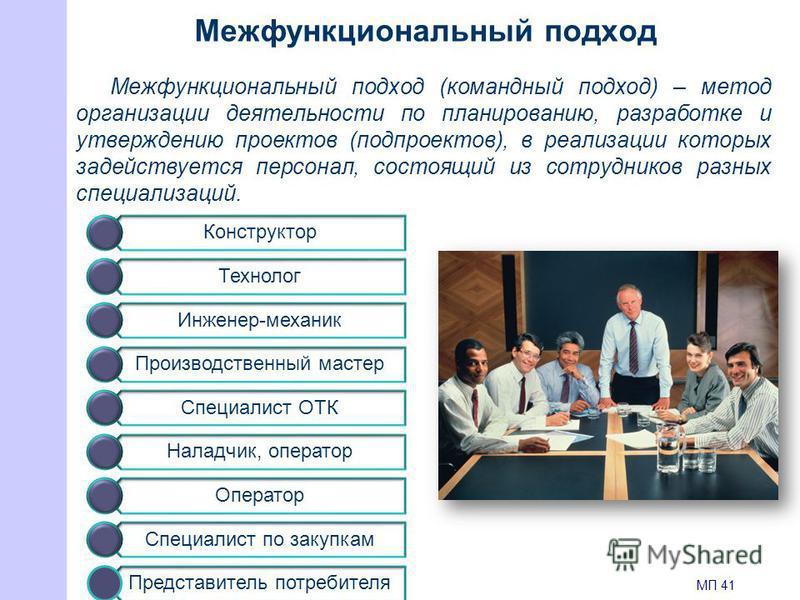 Межфункциональный подход Межфункциональный подход (командный подход) – метод организации деятельности по планированию, разработке и утверждению проектов (под проектов), в реализации которых задействуется персонал, состоящий из сотрудников разных спец