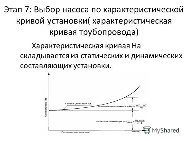Этап 7: Выбор насоса по характеристической кривой установки( характеристическая кривая трубопровода) Характеристическая кривая На складывается из статических и динамических составляющих установки.