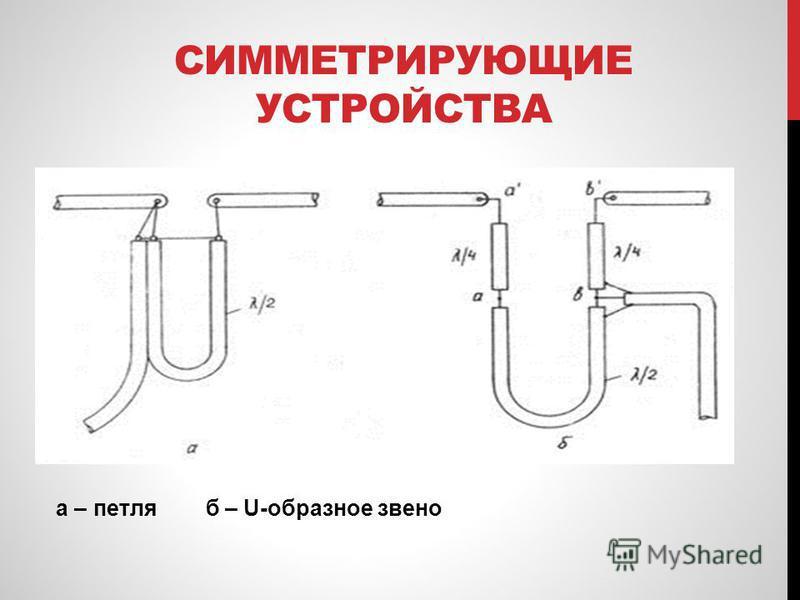 СИММЕТРИРУЮЩИЕ УСТРОЙСТВА а – петля б – U-образное звено