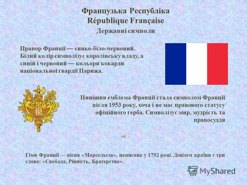 Економіка Французької Республіки