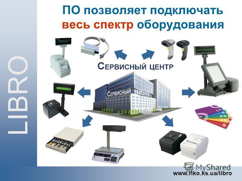 ПО позволяет подключать весь спектр оборудования LIBRO www.riko.ks.ua/libro