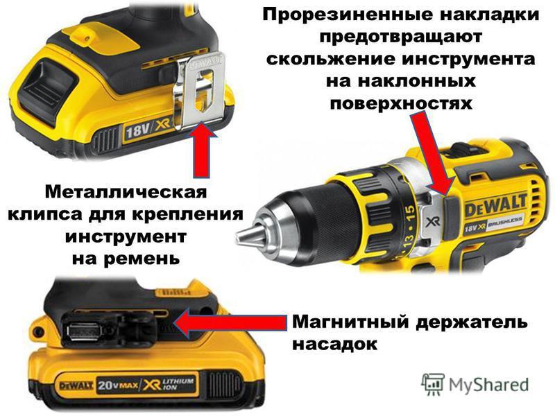 Магнитный держатель насадок Прорезиненные накладки предотвращают скольжение инструмента на наклонных поверхностях Металлическая клипса для крепления инструмент на ремень