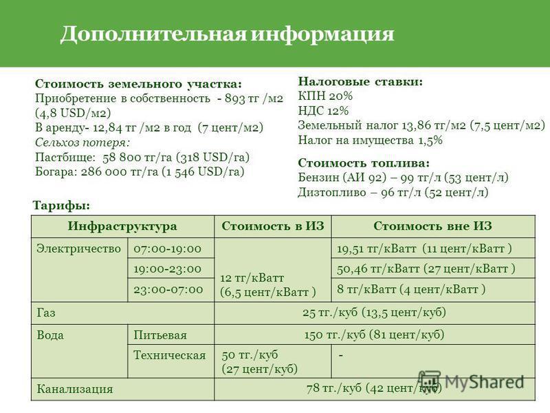 Дополнительная информация Стоимость земельного участка: Приобретение в собственность - 893 тк /м 2 (4,8 USD/м 2) В аренду- 12,84 тк /м 2 в год (7 цент/м 2) Сельхоз потеря: Пастбище: 58 800 тк/га (318 USD/га) Богара: 286 000 тк/га (1 546 USD/га) Тариф