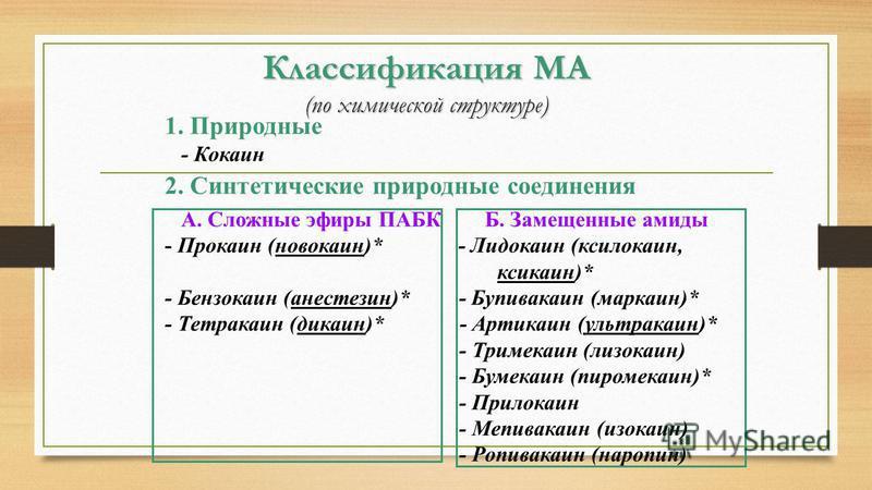 Классификация МА (по химической структуре) 1. Природные - Кокаин 2. Синтетические природные соединения А. Сложные эфиры ПАБК Б. Замещенные амиды - Прокаин (новокаин)* - Лидокаин (ксилокаин, ксикаин)* - Бензокаин (анестезин)* - Бупивакаин (маркин)* -