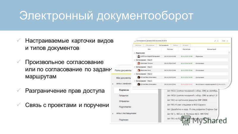 Электронный документооборот Настраиваемые карточки видов и типов документов Произвольное согласование или по согласование по заданным маршрутам Разграничение прав доступа Связь с проектами и поручениями