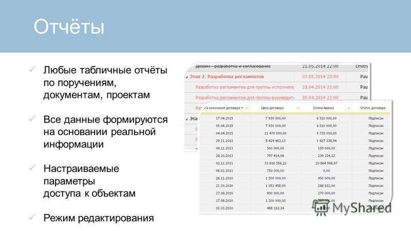 Отчёты Любые табличные отчёты по поручениям, документам, проектам Все данные формируются на основании реальной информации Настраиваемые параметры доступа к объектам Режим редактирования Выгрузка в MS Excel
