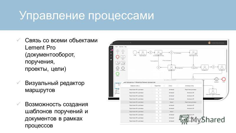 Управление процессами Связь со всеми объектами Lement Pro (документооборот, поручения, проекты, цели) Визуальный редактор маршрутов Возможность создания шаблонов поручений и документов в рамках процессов Мониторинг процессов, фиксирование затраченног