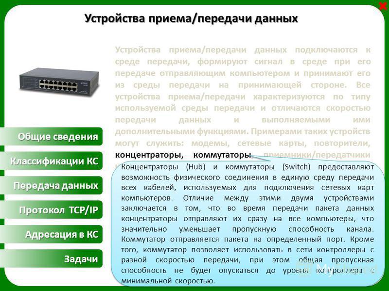 Устройства приема/передачи данных Устройства приема/передачи данных подключаются к среде передачи, формируют сигнал в среде при его передаче отправляющим компьютером и принимают его из среды передачи на принимающей стороне. Все устройства приема/пере