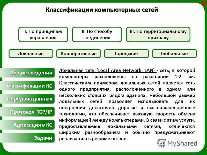 Классификации компьютерных сетей Локальная сеть (Local Area Network, LAN) - сеть, в которой компьютеры расположены на расстоянии 1-2 км. Классическим примером локальных сетей является сеть одного предприятия, расположенного в одном или нескольких сто