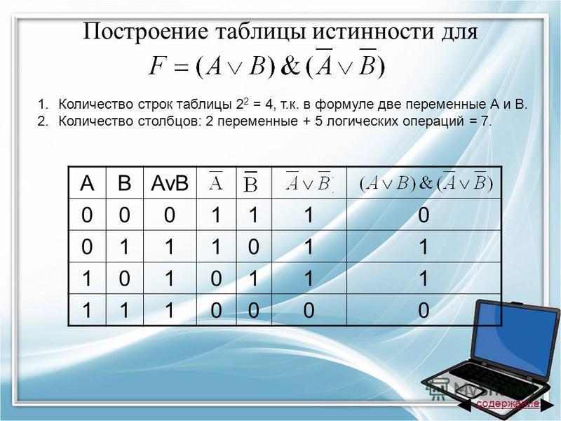 Построение таблицы истинности для ABAvB 0001110 0111011 1010111 1110000 1. Количество строк таблицы 2 2 = 4, т.к. в формуле две переменные A и B. 2. Количество столбцов: 2 переменные + 5 логических операций = 7. содержание