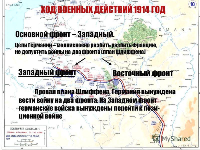 Основной фронт – Западный. Цели Германии – молниеносно разбить разбить Францию, не допустить войны на два фронта (план Шлиффена) Западный фронт Восточный фронт Провал плана Шлиффена. Германия вынуждена вести войну на два фронта. На Западном фронт гер