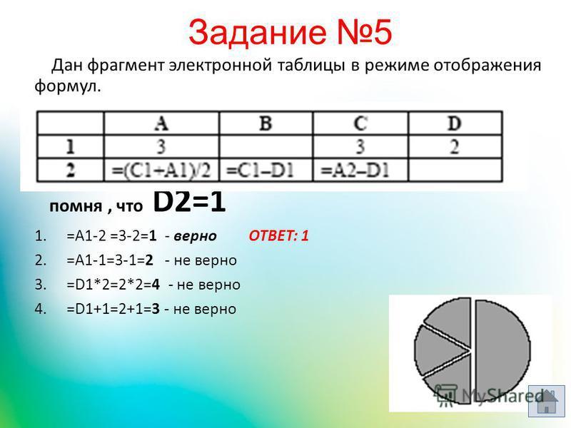Дан фрагмент электронной таблицы в режиме отображения формул. помня, что D2=1 1.=А1-2 =3-2=1 - верноОТВЕТ: 1 2.=А1-1=3-1=2 - не верно 3.=D1*2=2*2=4 - не верно 4.=D1+1=2+1=3 - не верно Задание 5