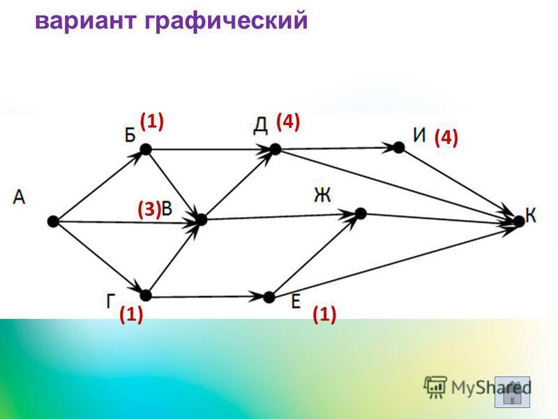 вариант графический (1) (3) (4) (1)