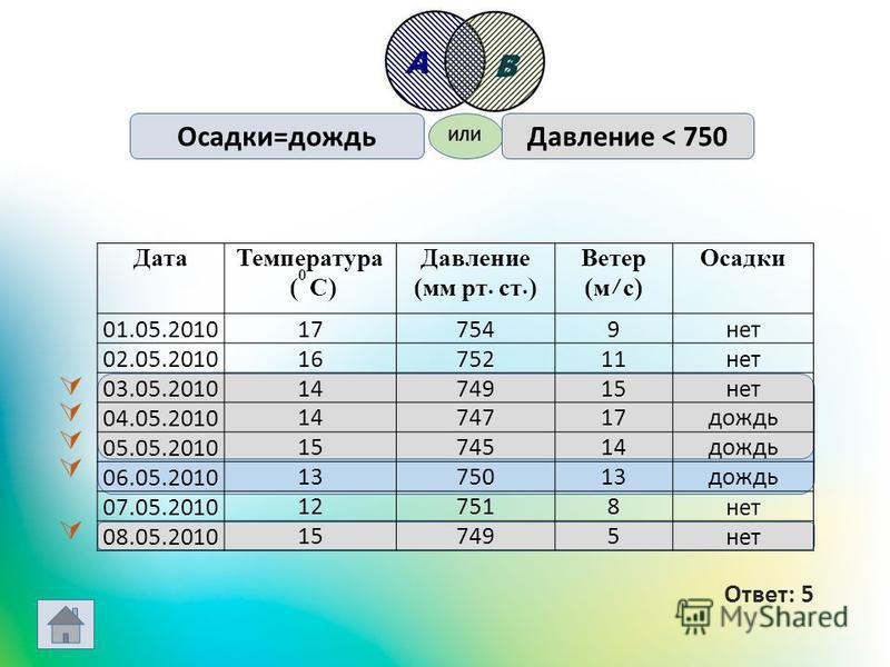 ИЛИ Давление < 750Осадки=дождь Дата Температура ( 0 С ) Давление ( мм рт. ст.) Ветер ( м / с ) Осадки 01.05.2010177549 нет 02.05.20101675211 нет 03.05.20101474915 нет 04.05.2010 1474717 дождь 05.05.2010 1574514 дождь 06.05.2010 1375013 дождь 07.05.20