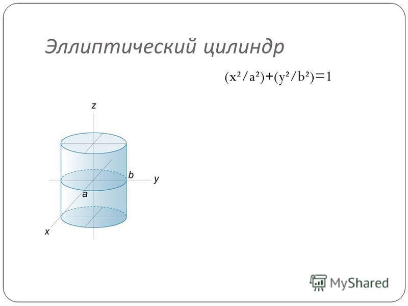 Эллиптический цилиндр (x²/a²)+(y²/b²)=1