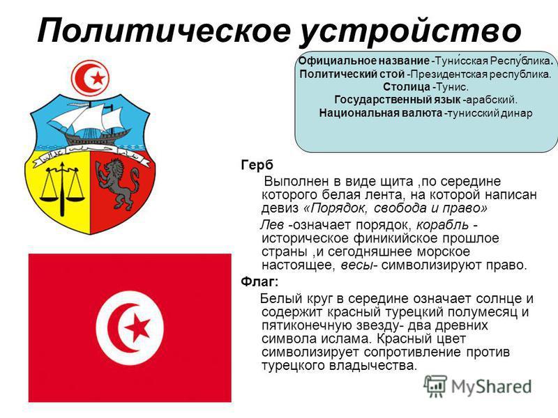 Официальное название -Туни́сская Респу́блика. Политический стой -Президентская республика. Столица -Тунис. Государственный язык -арабский. Национальная валюта -тунисский динар Политическое устройство Герб Выполнен в виде щита,по середине которого бел