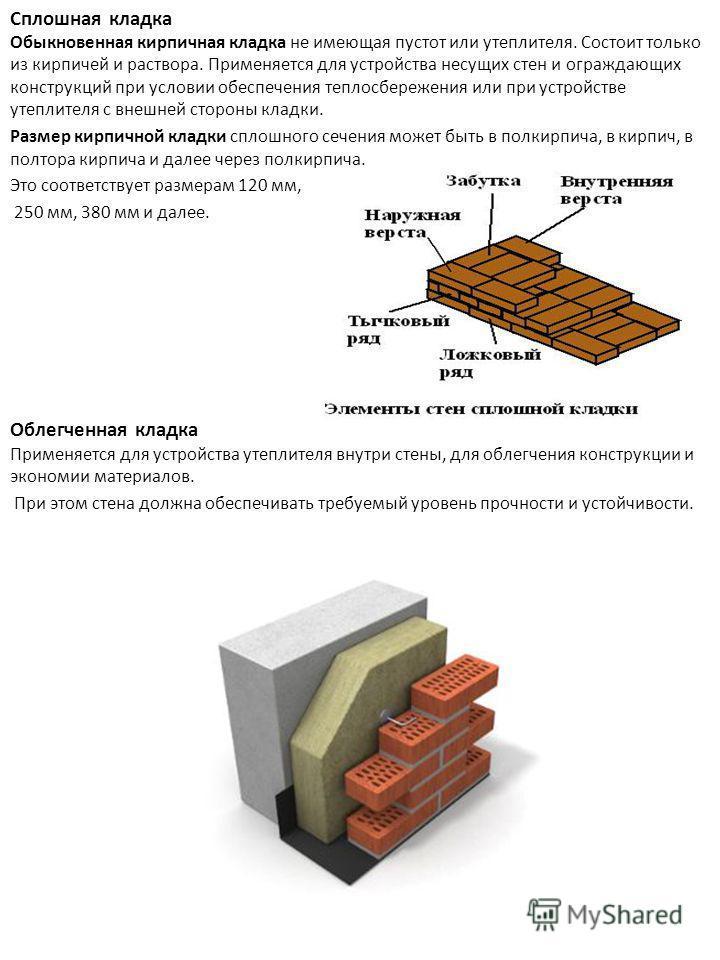 Сплошная кладка Обыкновенная кирпичная кладка не имеющая пустот или утеплителя. Состоит только из кирпичей и раствора. Применяется для устройства несущих стен и ограждающих конструкций при условии обеспечения теплосбережения или при устройстве утепли