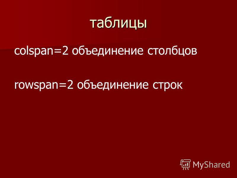 таблицы colspan=2 объединение столбцов rowspan=2 объединение строк