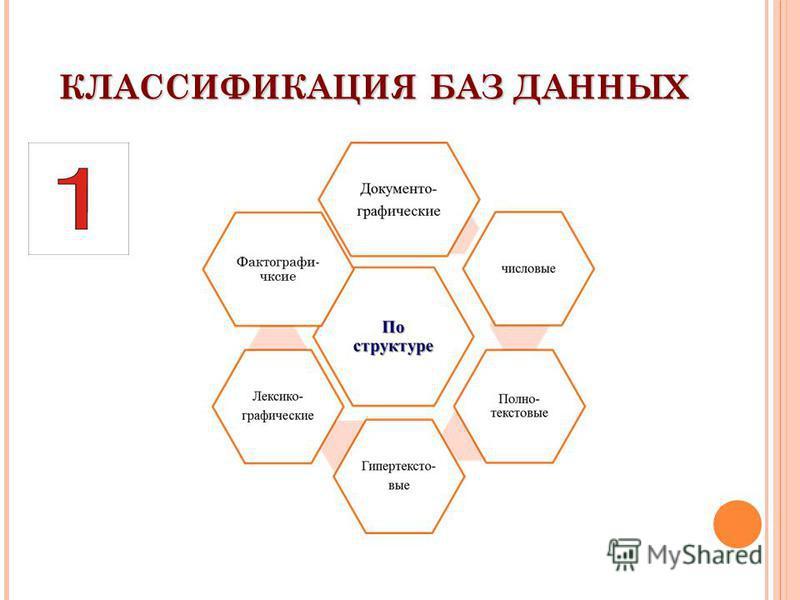 КЛАССИФИКАЦИЯ БАЗ ДАННЫХ