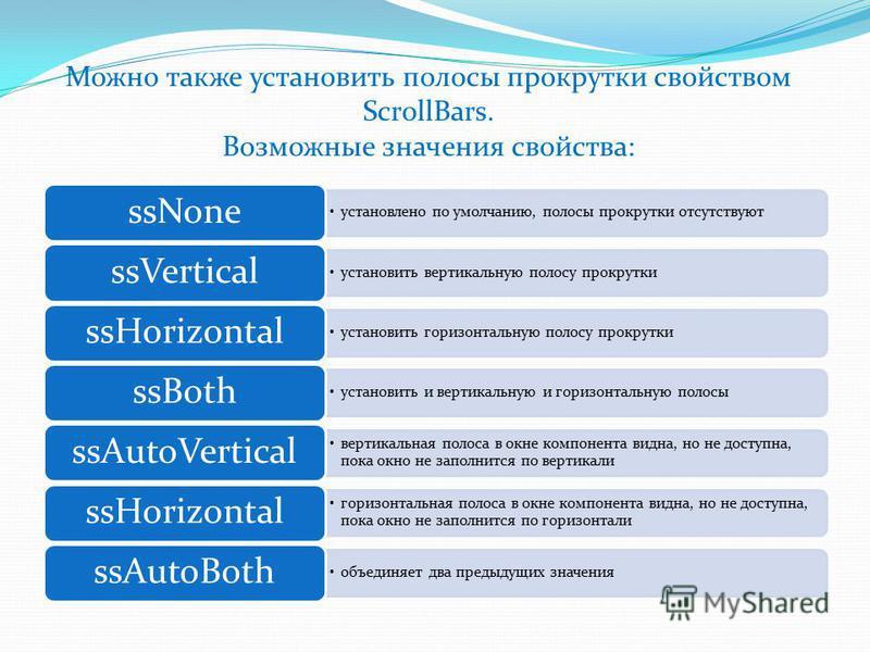 установлено по умолчанию, полосы прокрутки отсутствуют ssNone установить вертикальную полосу прокрутки ssVertical установить горизонтальную полосу прокрутки ssHorizontal установить и вертикальную и горизонтальную полосы ssBoth вертикальная полоса в о