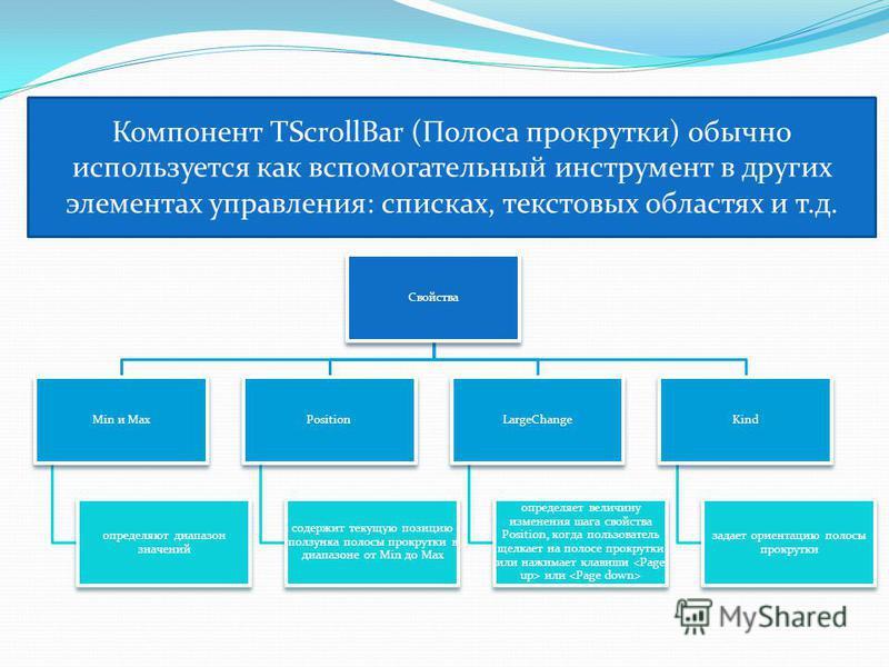 Компонент TScrollBar (Полоса прокрутки) обычно используется как вспомогательный инструмент в других элементах управления: списках, текстовых областях и т.д. Свойства Min и Мах определяют диапазон значений Position содержит текущую позицию ползунка по