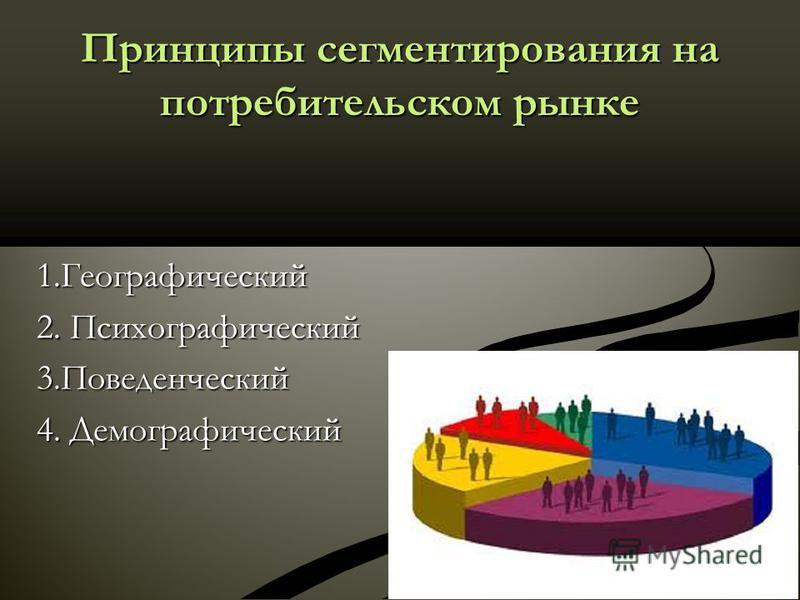 Принципы сегментирования на потребительском рынке 1. Географический 2. Психографический 3. Поведенческий 4. Демографический