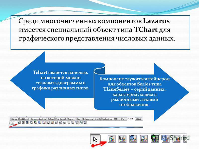 Среди многочисленных компонентов Lazarus имеется специальный объект типа TChart для графического представления числовых данных. Tchart является панелью, на которой можно создавать диаграммы и графики различных типов. Компонент служит контейнером для