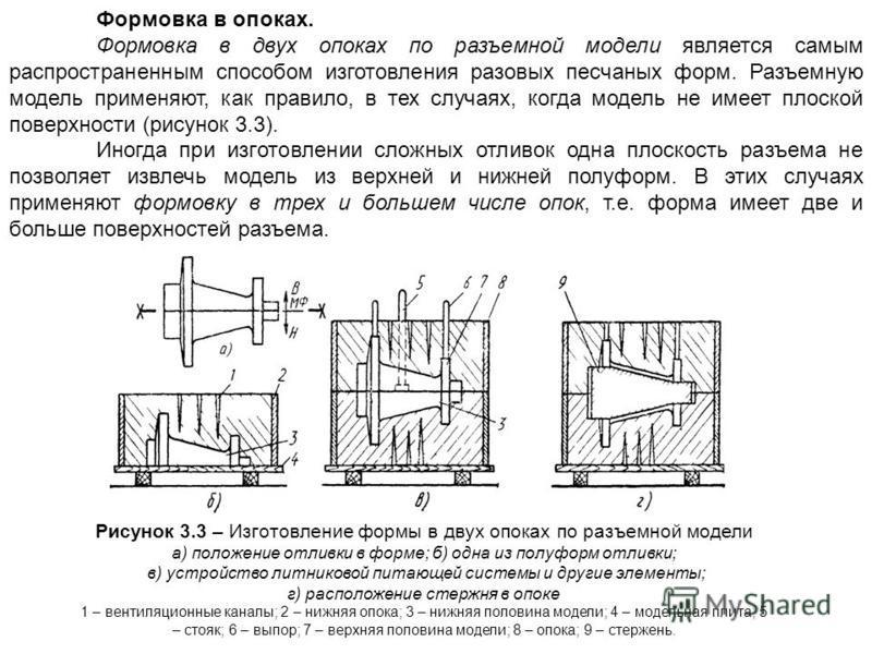 Формовка в опоках. Формовка в двух опоках по разъемной модели является самым распространенным способом изготовления разовых песчаных форм. Разъемную модель применяют, как правило, в тех случаях, когда модель не имеет плоской поверхности (рисунок 3.3)
