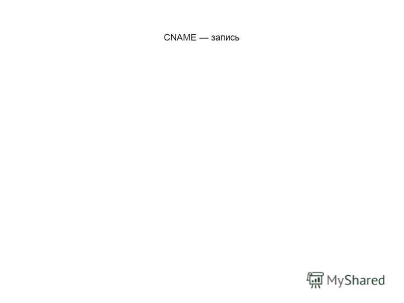 CNAME запись