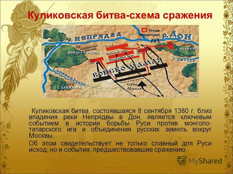 Куликовская битва-схема сражения Куликовская битва, состоявшаяся 8 сентября 1380 г. близ впадения реки Непрядвы в Дон, является ключевым событием в истории борьбы Руси против монголо- татарского ига и объединения русских земель вокруг Москвы. Об этом