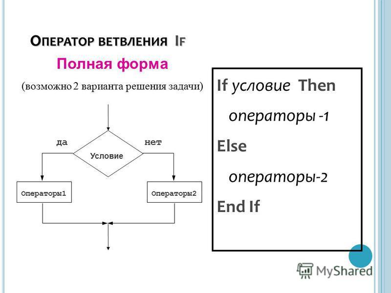 О ПЕРАТОР ВЕТВЛЕНИЯ I F If условие Then операторы -1 Else операторы-2 End If Условие нет да Операторы 1Операторы 2 Полная форма (возможно 2 варианта решения задачи)