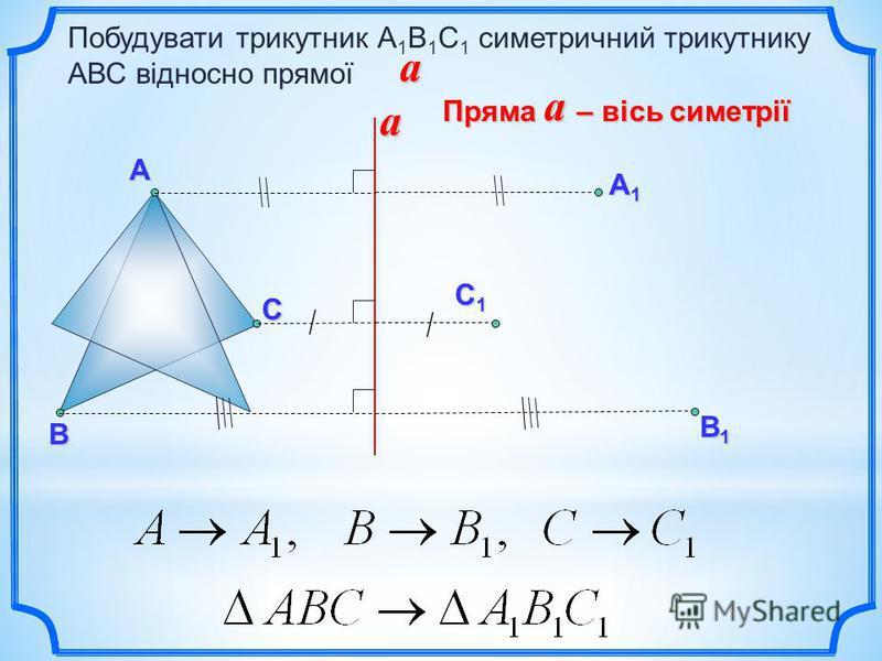 Побудувати трикутник А 1 В 1 С 1 симетричний трикутнику АВС відносно прямої a Пряма – вісь симетрії aА С В А1А1А1А1 С1С1С1С1 В1В1В1В1a