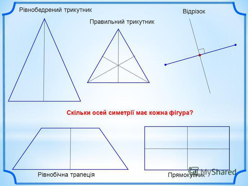 Правильний трикутник Рівнобедрений трикутник Відрізок Прямокутник Скільки осей симетрії має кожна фігура? Рівнобічна трапеція