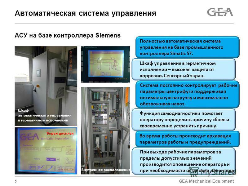 GEA Mechanical Equipment Полностью автоматическая система управления на базе промышленного контроллера Simatic S7. 5 АСУ на базе контроллера Siemens Автоматическая система управления Шкаф управления в герметичном исполнении – высокая защита от корроз