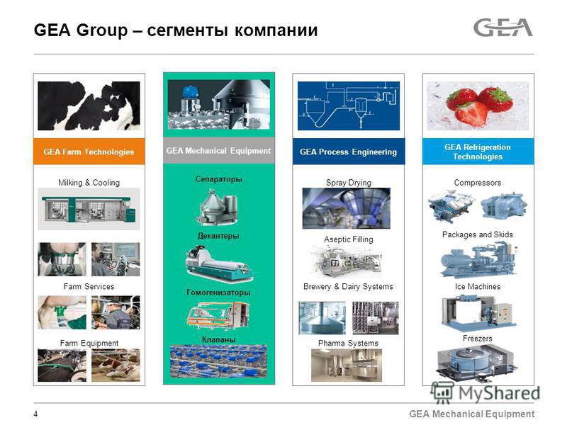 GEA Mechanical Equipment GEA Group – сегменты компании 4 Compressors Packages and Skids Ice Machines Freezers GEA Refrigeration Technologies Milking & Cooling Farm Services Farm Equipment GEA Farm Technologies Сепараторы Декантеры Гомогенизаторы Клап