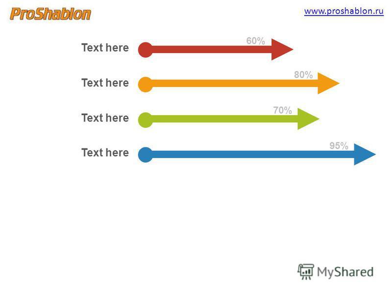 www.proshablon.ru Text here Text here 60% 80% 70% 95%
