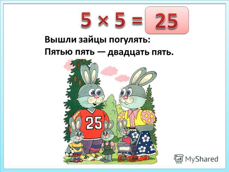Вышли зайцы погулять: Пятью пять двадцать пять.