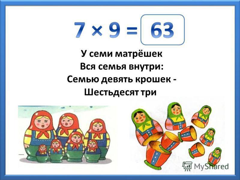 У семи матрёшек Вся семья внутри: Семью девять крошек -... Шестьдесят три