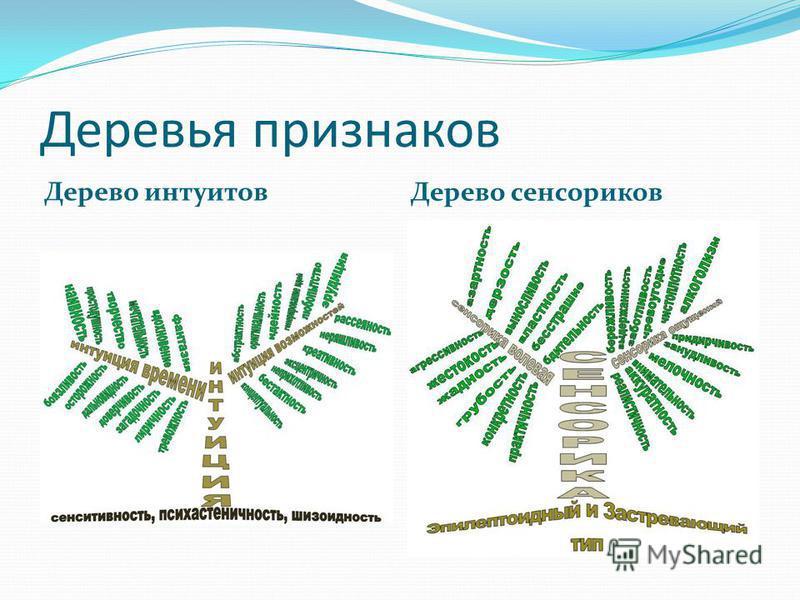 Деревья признаков Дерево интуитов Дерево сенсориков