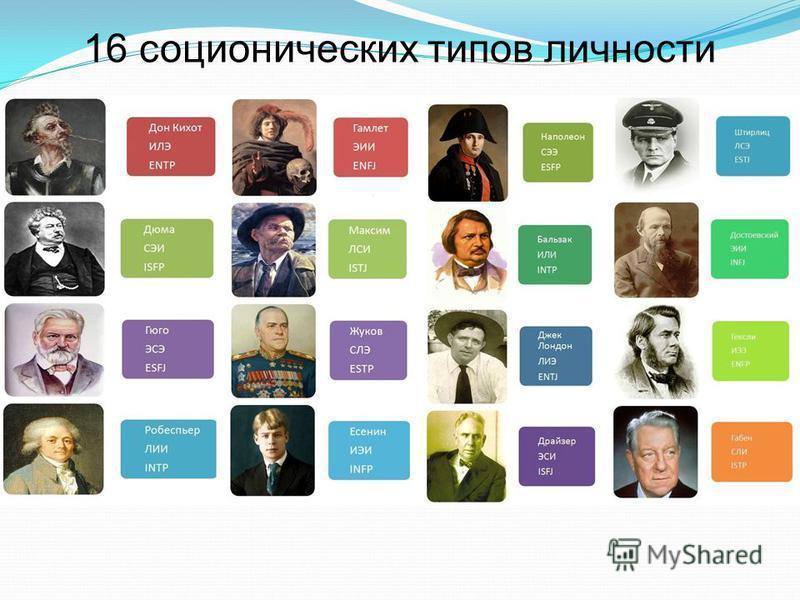 16 соционических типов личности